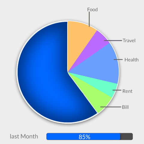 Manage My Finances